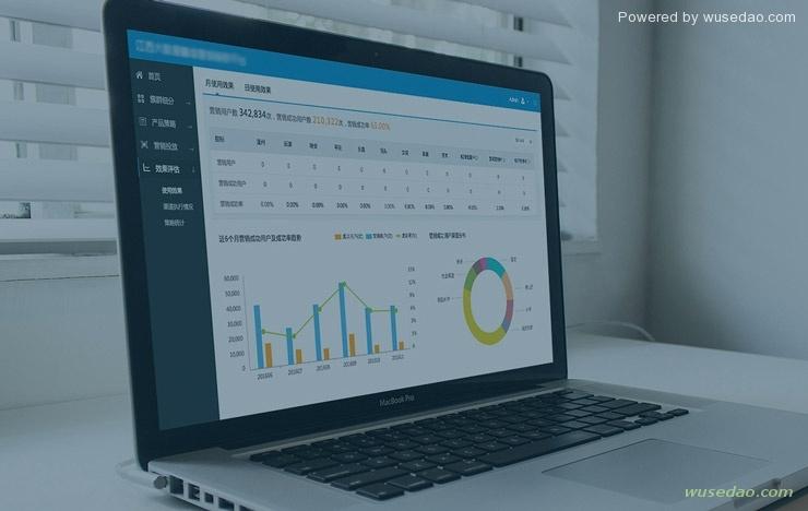 大数据分析报告合辑,分析数据看发展前景