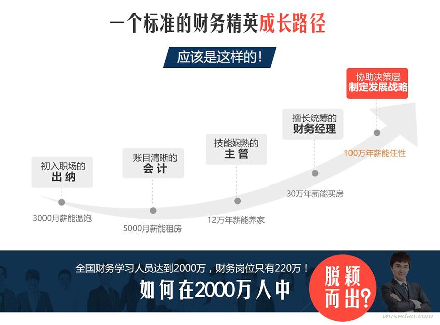 中华会计网校:财务精英孵化训练营