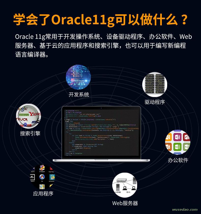 Oracle 11g入门到精通视频教程合集